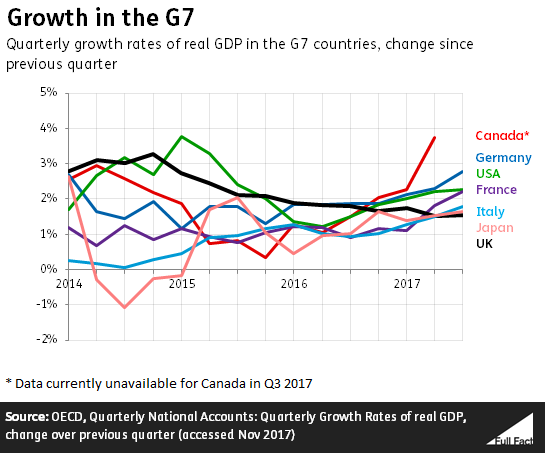 OECD_graph.PNG