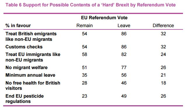 "From What UK Thinks:EU ""Hard - but not too hard"" report"