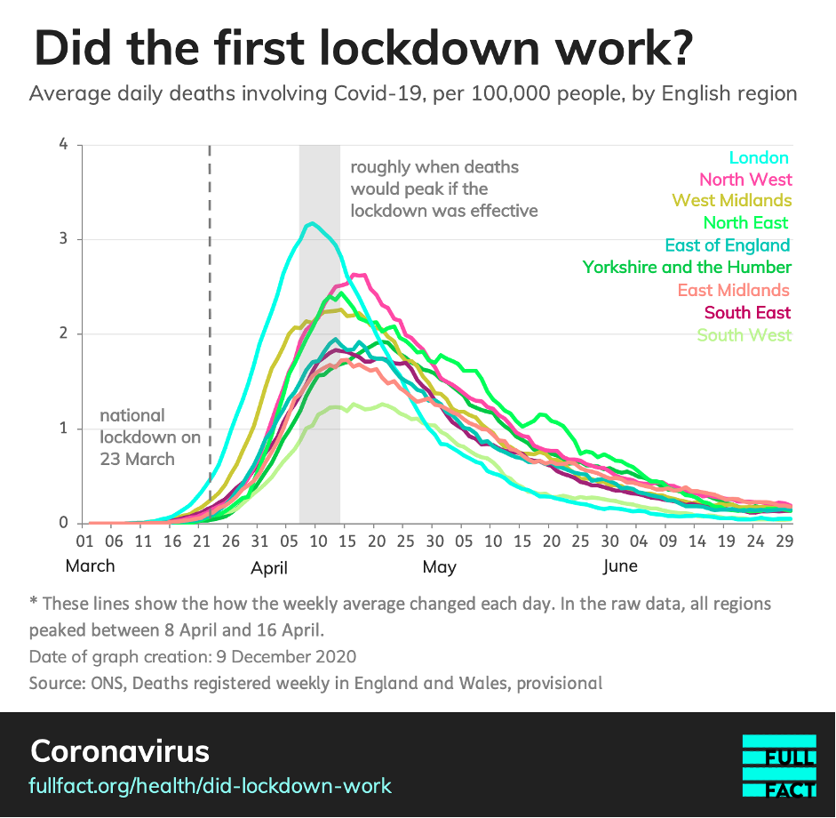 lockdown_feature_chart_2_tHAQcgO.png