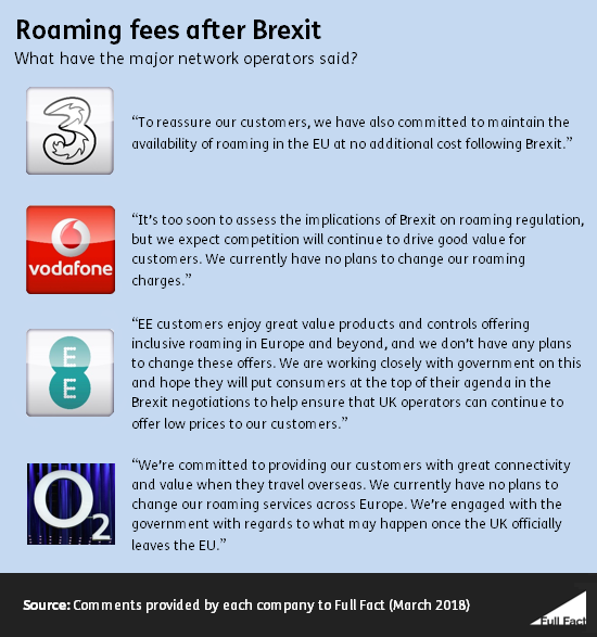 Mobile roaming fees could be back after Brexit - Full Fact