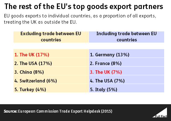 Everything you might want to know about the UK's trade with