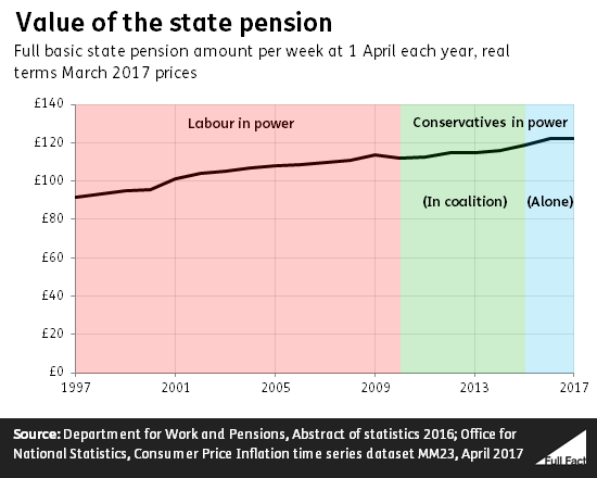 Stuttering Theresa May repeatedly refuses to commit to triple lock for pensioners
