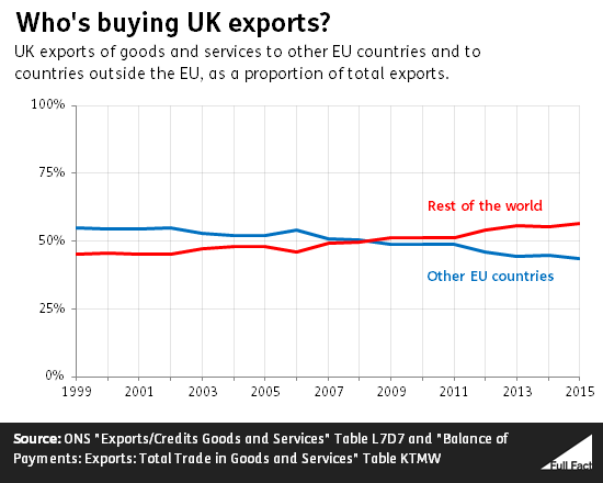 who_s_buying_uk_exports_.png