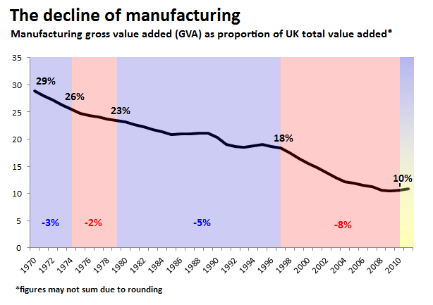 manufacturing_0.png