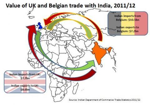 Ethereum trading sites in india