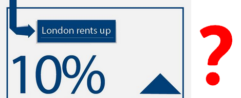 Labour housing rents