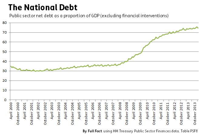 National_debt_public_sector