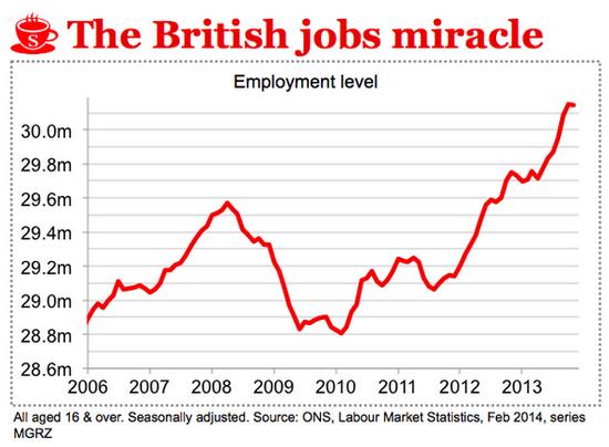 jobs miracle