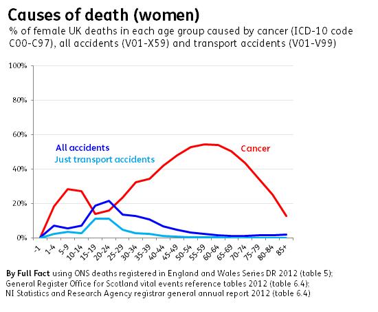 cancer_women