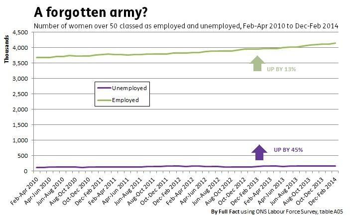 older_women_unemployment