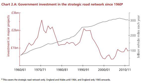 capital_spending_roads