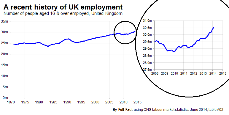 employment history context