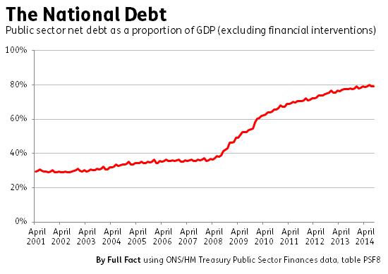 national debt.fw