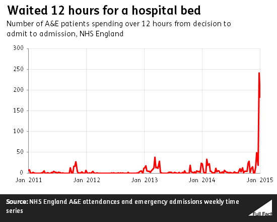 waited_12_hours_for_a_hospital_bed
