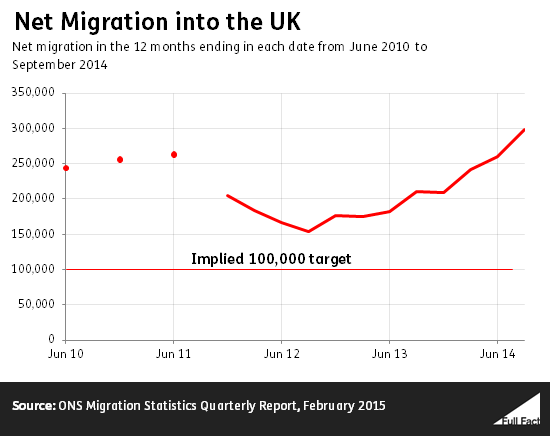 net_migration_into_the_uk_