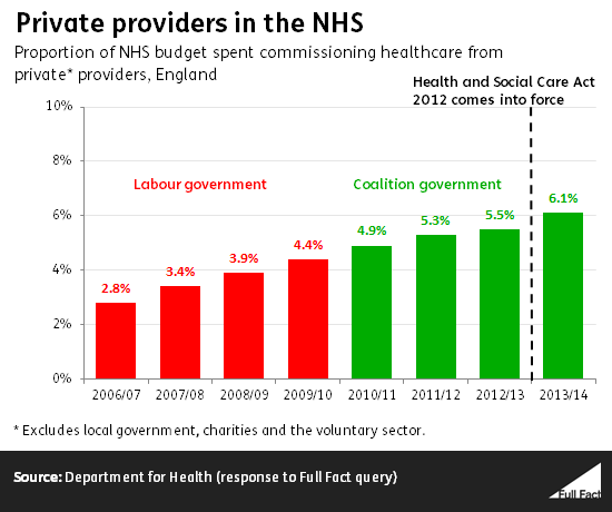 private_providers_in_the_nhs