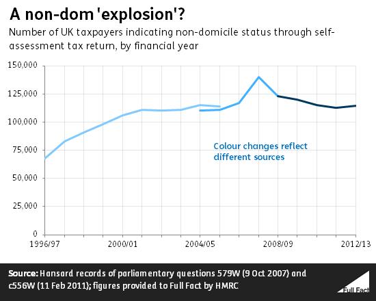 a_non_dom_explosion_
