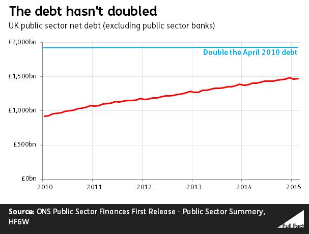 debtdoubled (1)