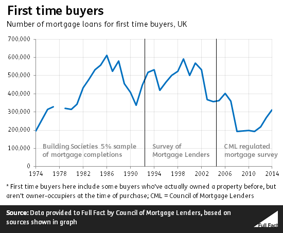 first_time_buyers
