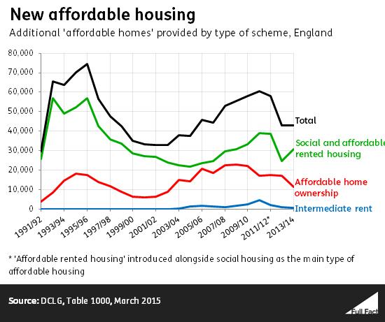 new_affordable_housing v3.fw