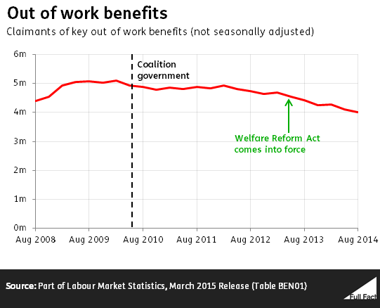out_of_work_benefits_final.fw