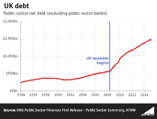 uk_debt