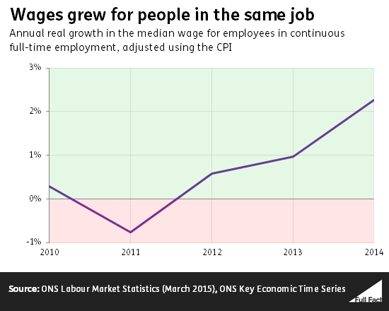 wages_grew_for_people_in_the_same_job