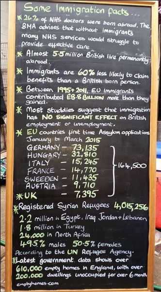 Some immigration facts