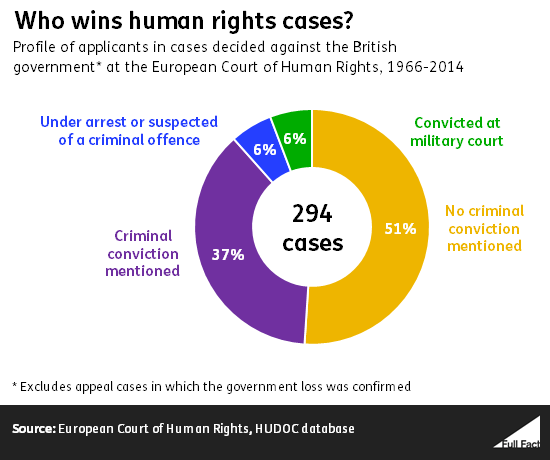 who_wins_human_rights_cases_FINAL.fw