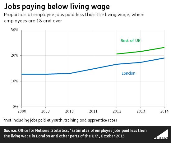 jobs_paying_below_living_wage1.png