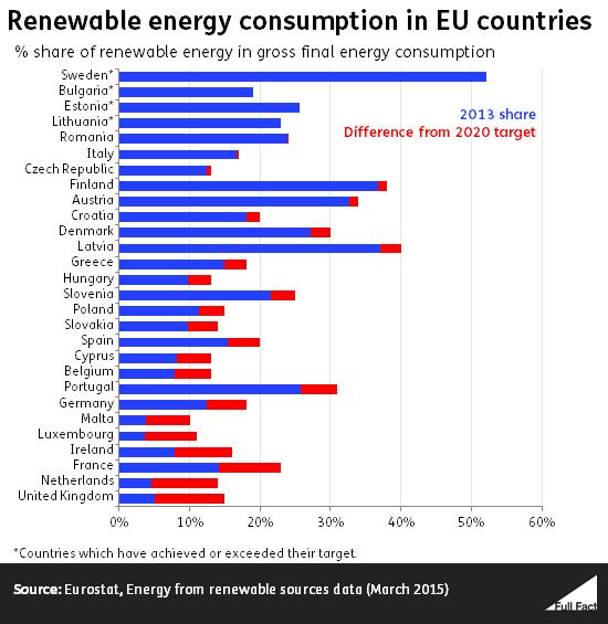 renewable_energy_consumption_final_graph