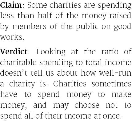 charitiesverdict