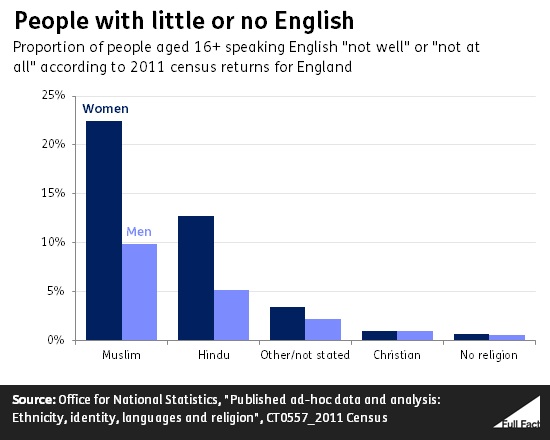 people_with_little_or_no_english